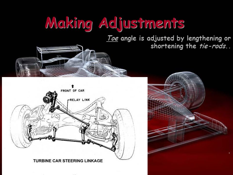 Making Adjustments Camber is changed by moving the control arm in or out without moving the ball joint forward or rearward..