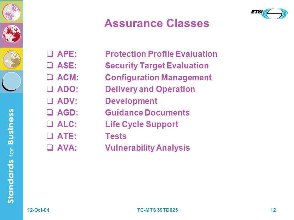 12-Oct-04TC-MTS 39TD02512 Assurance Classes  APE:Protection Profile Evaluation  ASE:Security Target Evaluation  ACM:Configuration Management  ADO:Delivery and Operation  ADV:Development  AGD:Guidance Documents  ALC:Life Cycle Support  ATE:Tests  AVA:Vulnerability Analysis