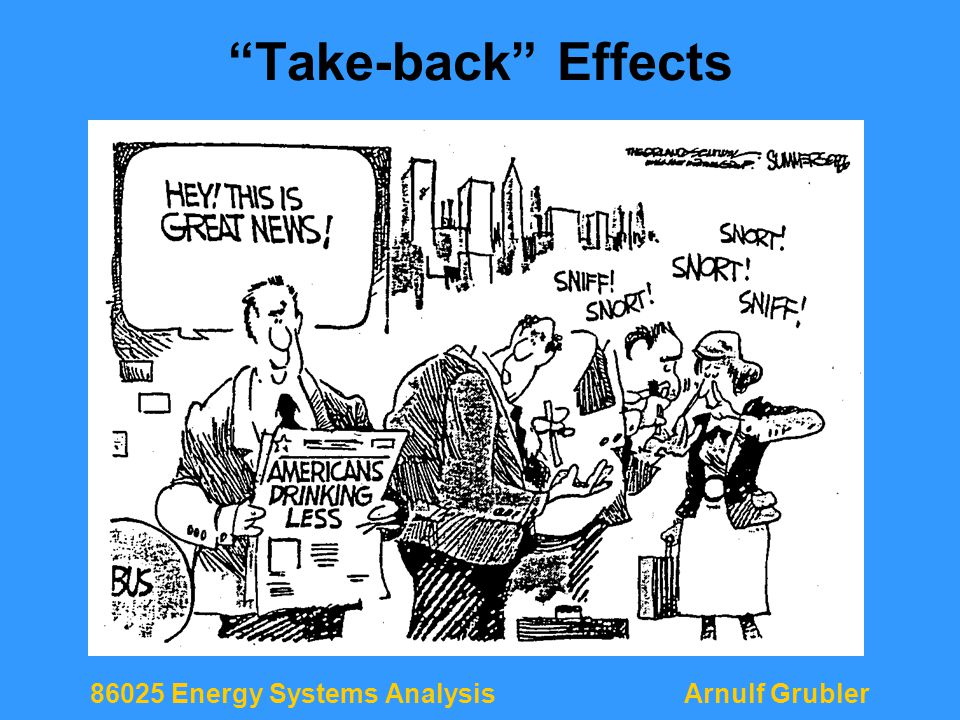 86025 Energy Systems AnalysisArnulf Grubler Take-back Effects