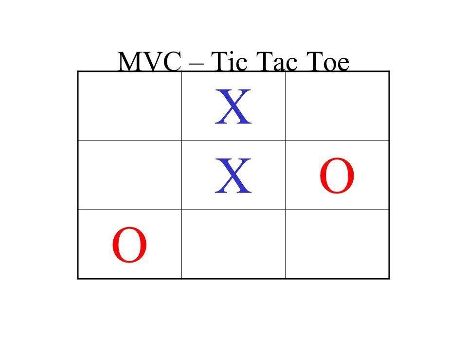 MVC – Tic Tac Toe X XO O