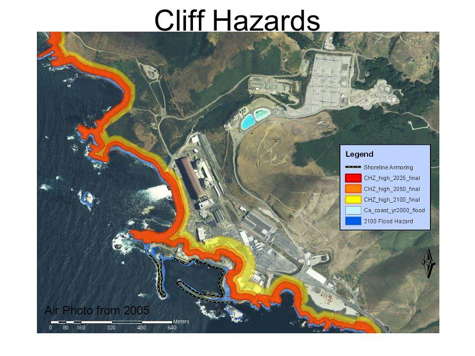 Cliff Hazards Air Photo from 2005
