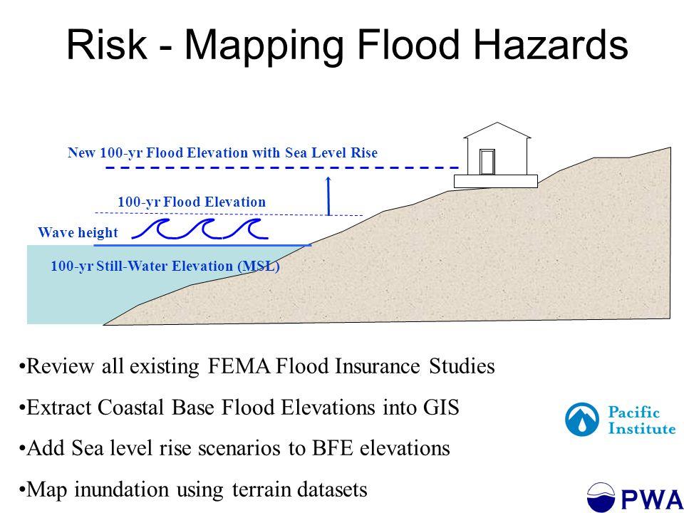 Cliff Dune Risk - Mapping Erosion Hazards
