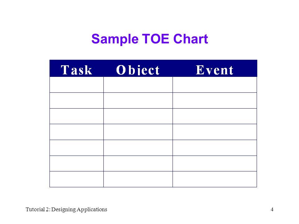 Tutorial 2: Designing Applications4 Sample TOE Chart