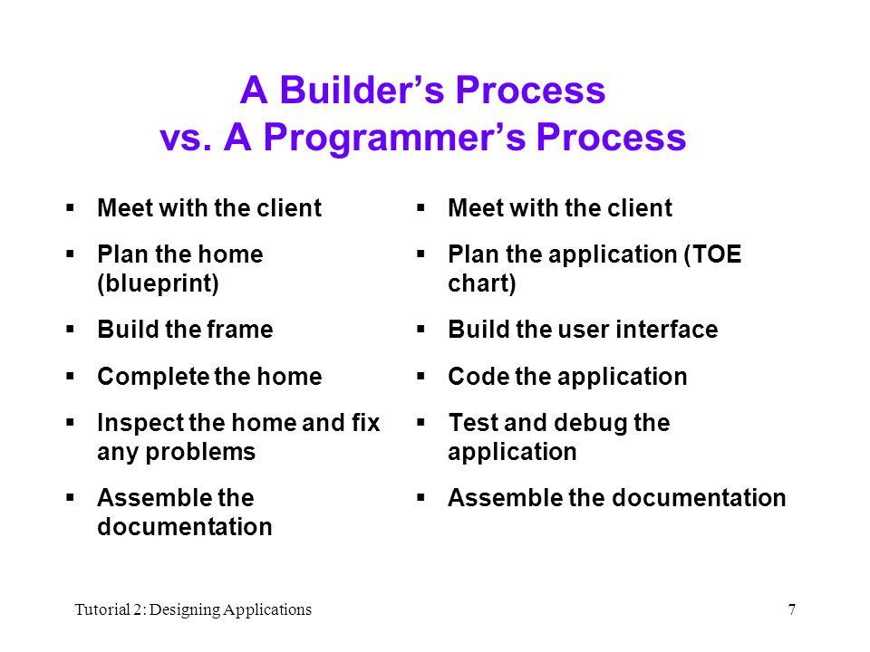 Tutorial 2: Designing Applications7 A Builder's Process vs.