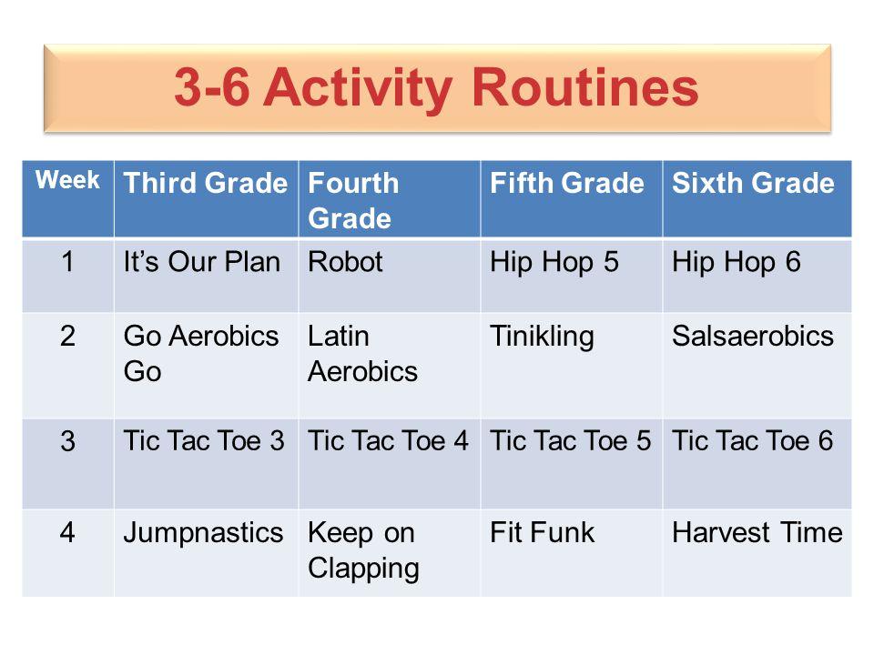 3-6 Activity Routines Week Third GradeFourth Grade Fifth GradeSixth Grade 1It's Our PlanRobotHip Hop 5Hip Hop 6 2Go Aerobics Go Latin Aerobics Tinikli