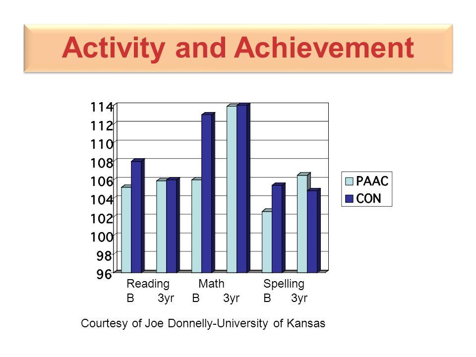 Activity and Achievement Reading B 3yr Math B 3yr Spelling B 3yr Courtesy of Joe Donnelly-University of Kansas