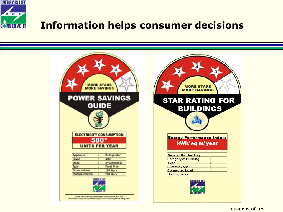 Page 6 of 15 Information helps consumer decisions STAR RATING FOR BUILDINGS Energy Performance Index: Category of Building: Type: Climatic Zone: Connected Load: Build up Area: Name of the Building: kWh/ sq m/ year
