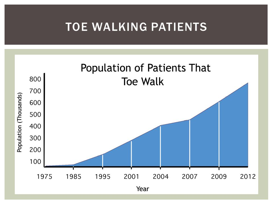 TOE WALKING PATIENTS