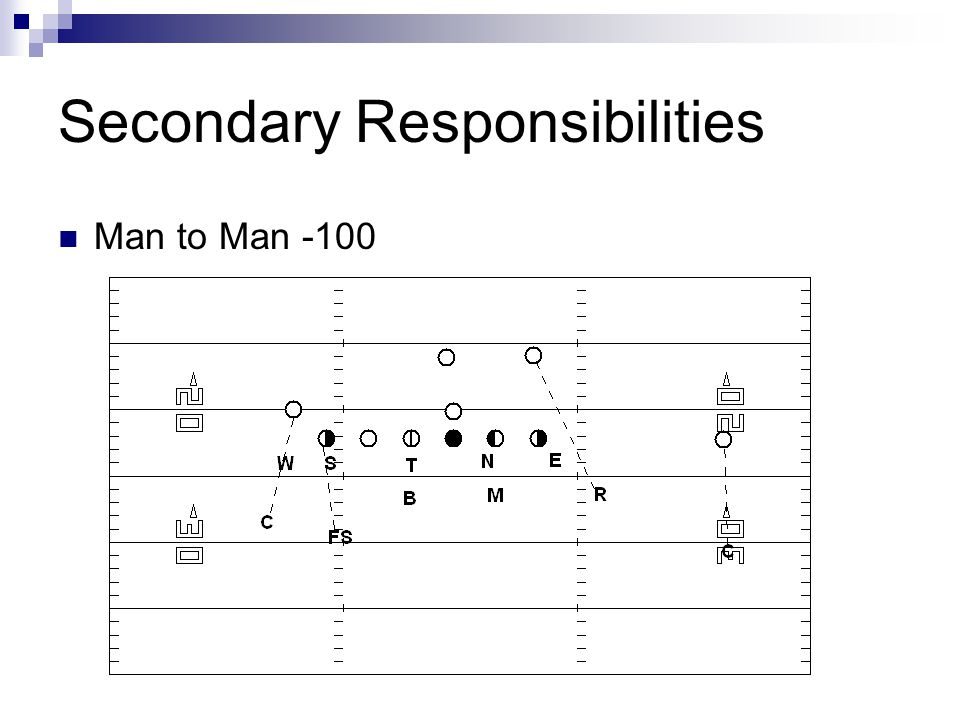 Secondary Responsibilities Man to Man -100