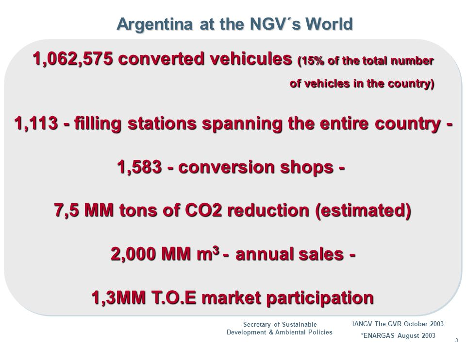 Origin of the Argentine NGV Program ç NGV Program started in 1985 (2 filling stations and 600 cars).