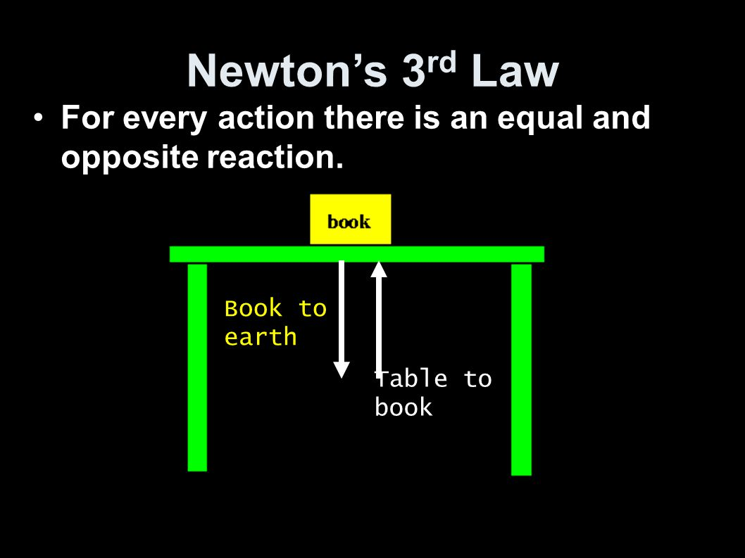 Newton's 3 rd Law For every action there is an equal and opposite reaction.