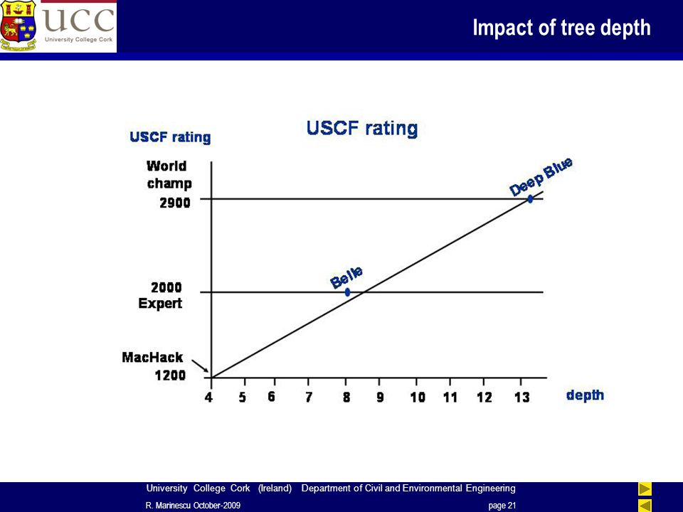 University College Cork (Ireland) Department of Civil and Environmental Engineering Impact of tree depth R.