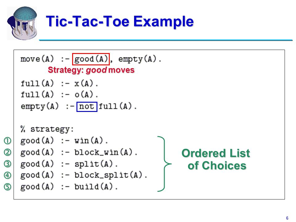 6 Tic-Tac-Toe Example Strategy: good moves Ordered List of Choices     