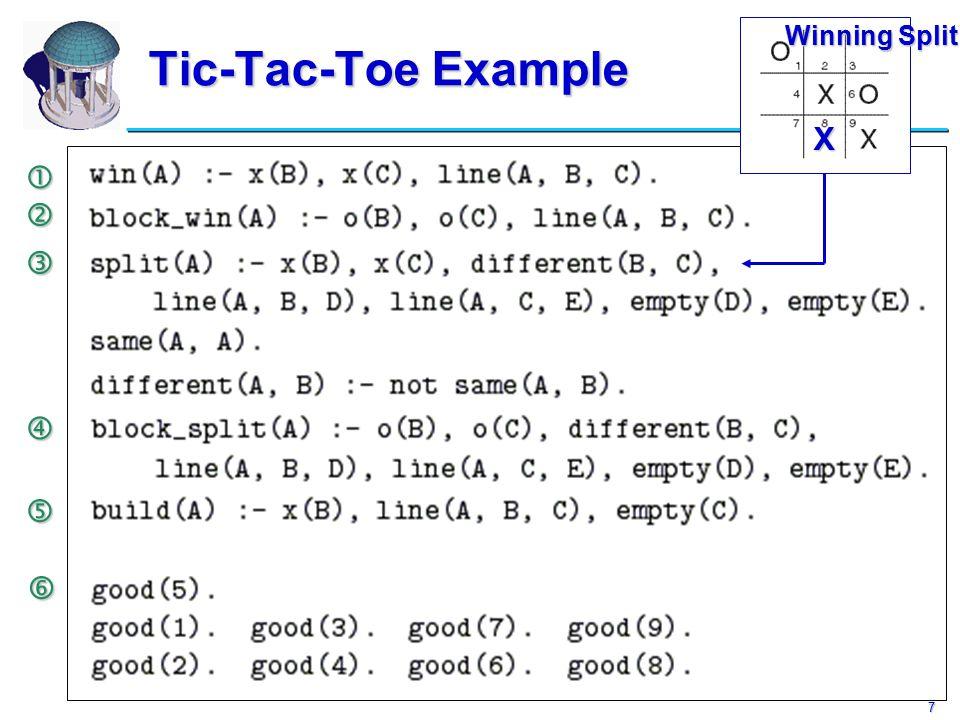 7 Tic-Tac-Toe Example       Winning Split X