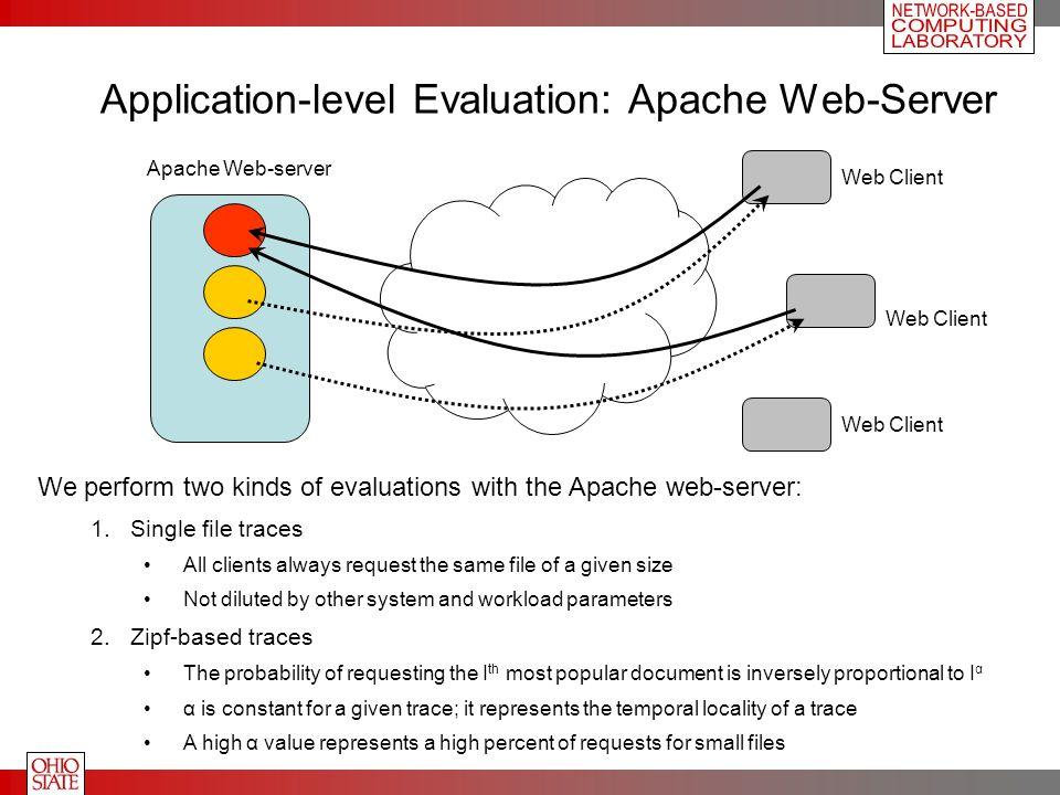 Application-level Evaluation: Apache Web-Server Apache Web-server Web Client We perform two kinds of evaluations with the Apache web-server: 1.Single