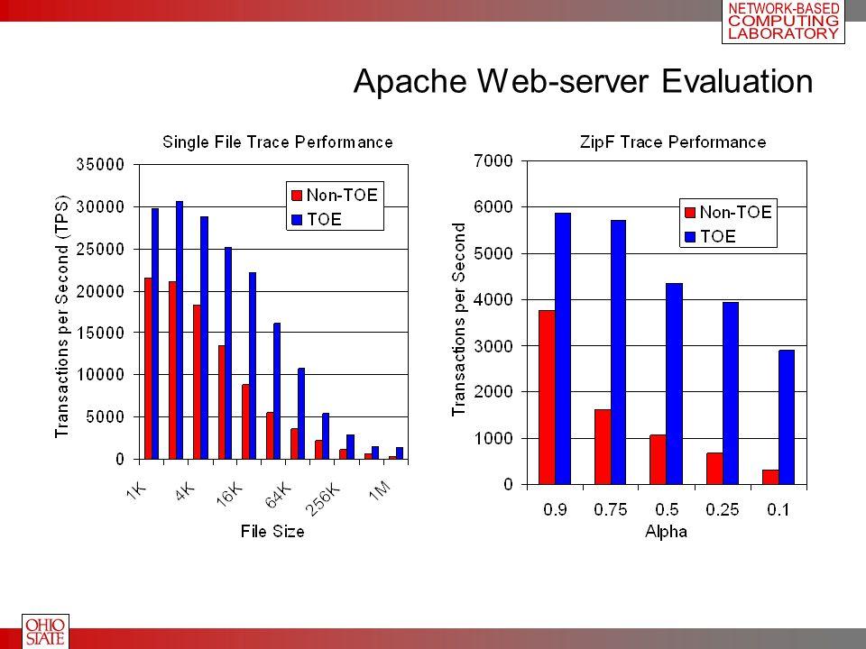 Apache Web-server Evaluation