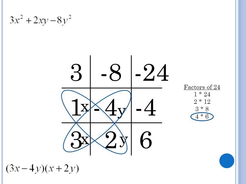3-8-24 Factors of 24 1 * 24 2 * 12 3 * 8 4 * 6 -4 6 - 3 14 2 x x y y