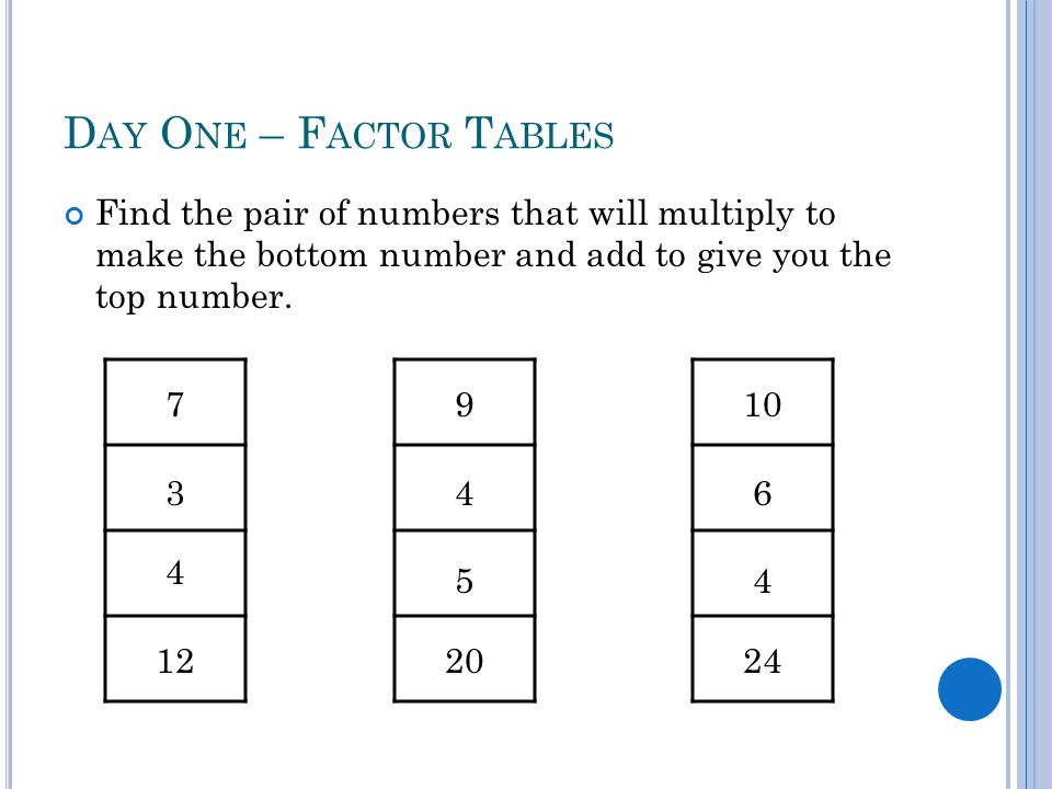 D AY O NE – F ACTOR T ABLES Find the pair of numbers that will multiply to make the bottom number and add to give you the top number.