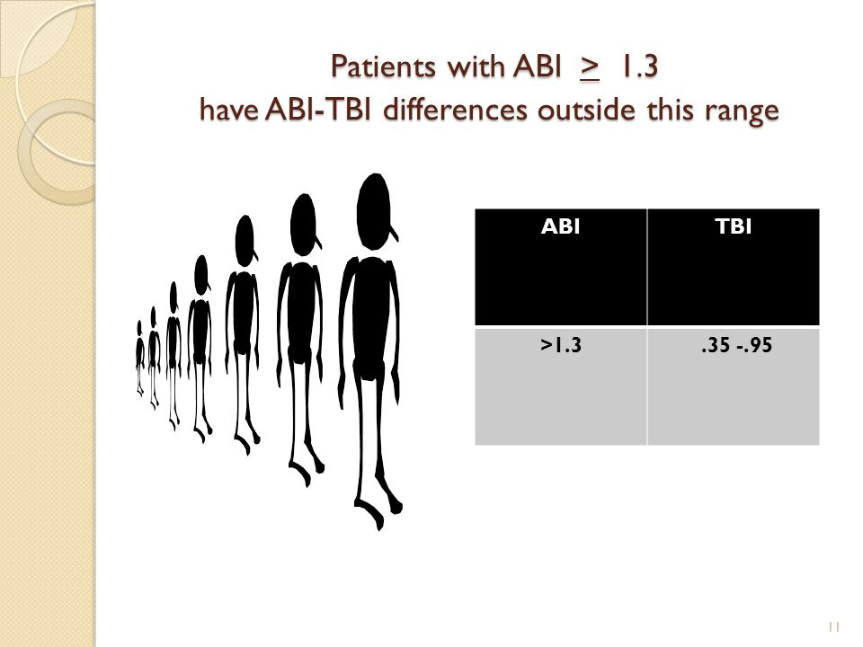 Patients with ABI > 1.3 have ABI-TBI differences outside this range Patients with ABI > 1.3 have ABI-TBI differences outside this range ABITBI >1.3.35
