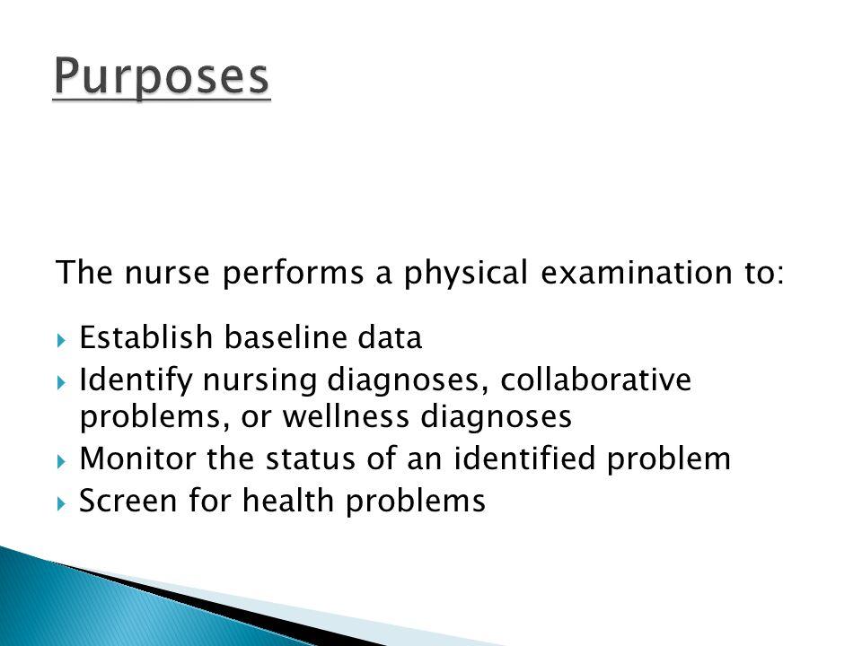 The nurse performs a physical examination to:  Establish baseline data  Identify nursing diagnoses, collaborative problems, or wellness diagnoses 