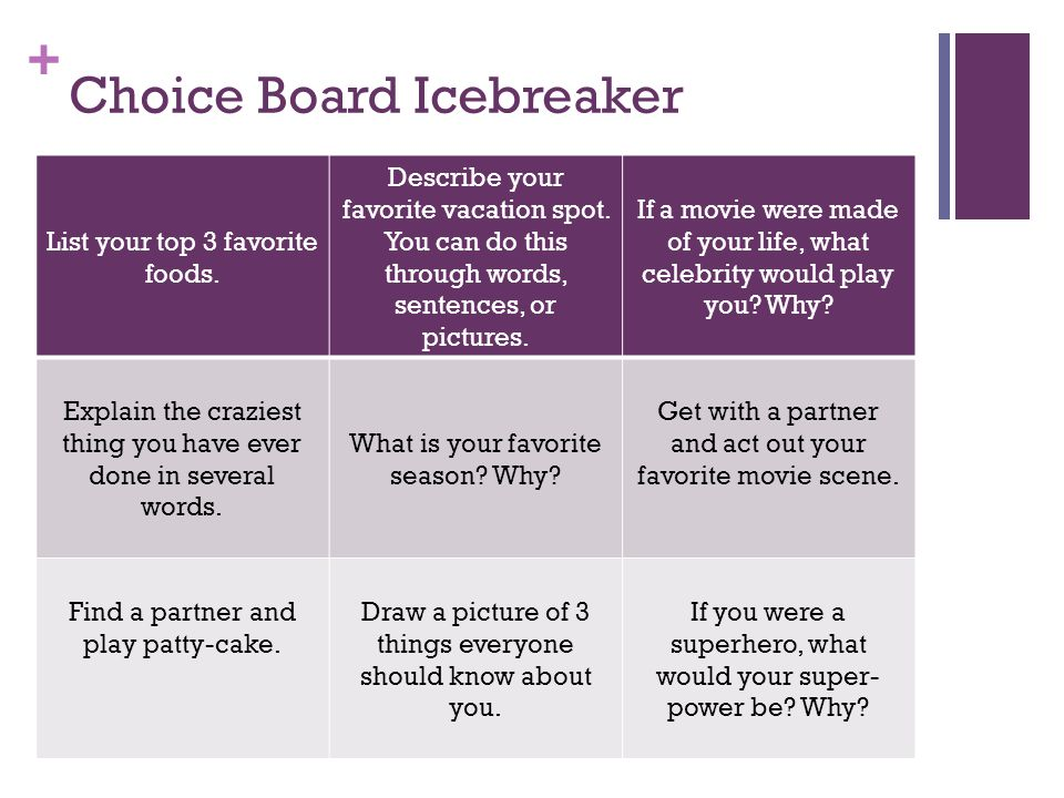 + Choice Board Icebreaker List your top 3 favorite foods. Describe your favorite vacation spot. You can do this through words, sentences, or pictures.