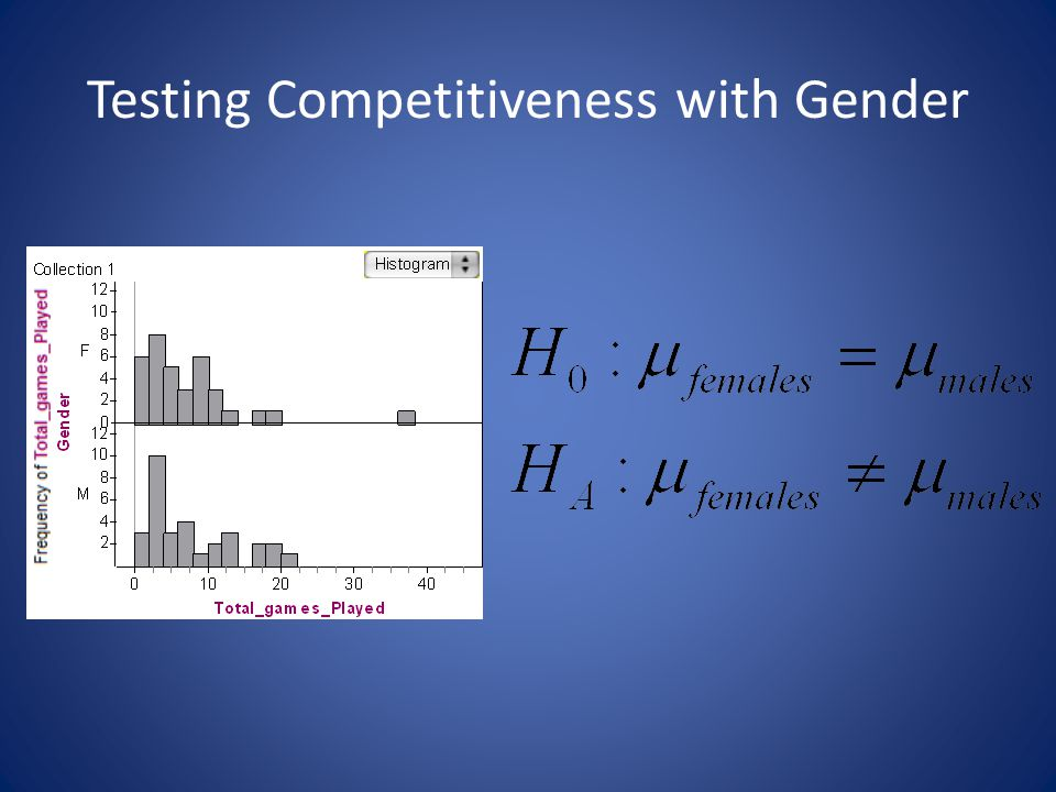 Testing Competitiveness with Gender
