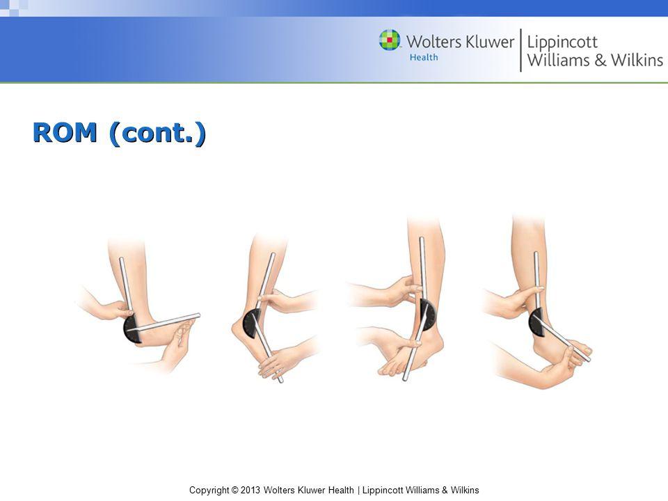 Copyright © 2013 Wolters Kluwer Health | Lippincott Williams & Wilkins ROM (cont.)