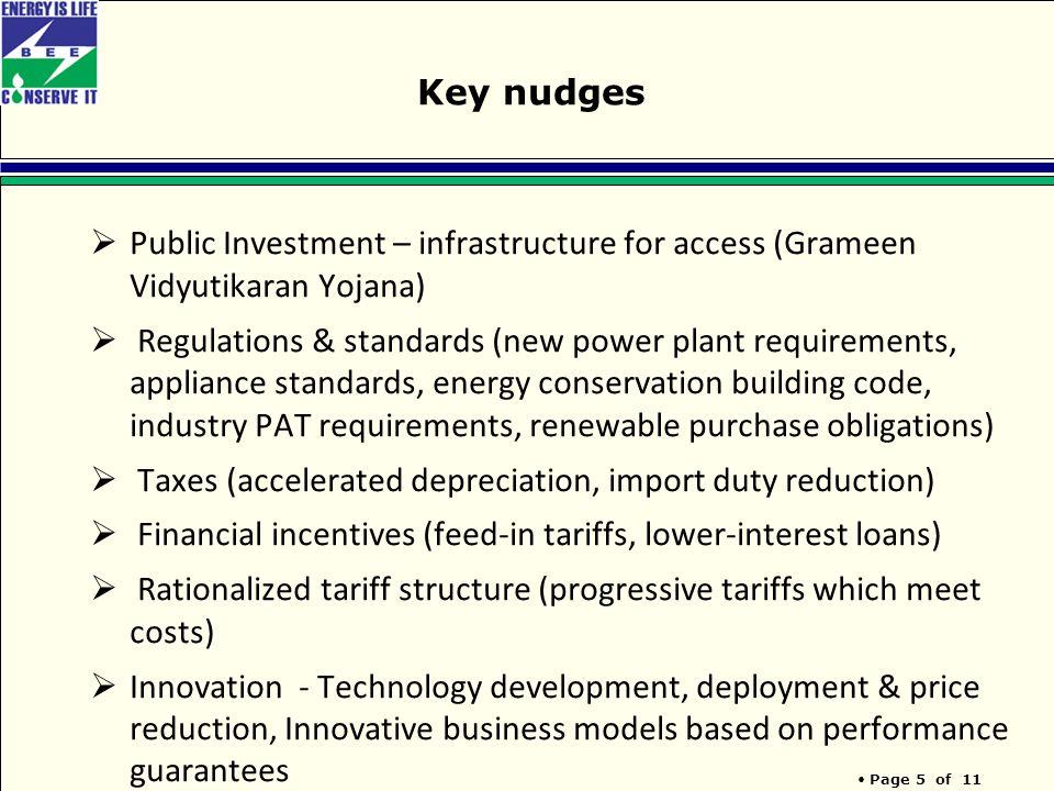 Page 5 of 11 Key nudges  Public Investment – infrastructure for access (Grameen Vidyutikaran Yojana)  Regulations & standards (new power plant requi