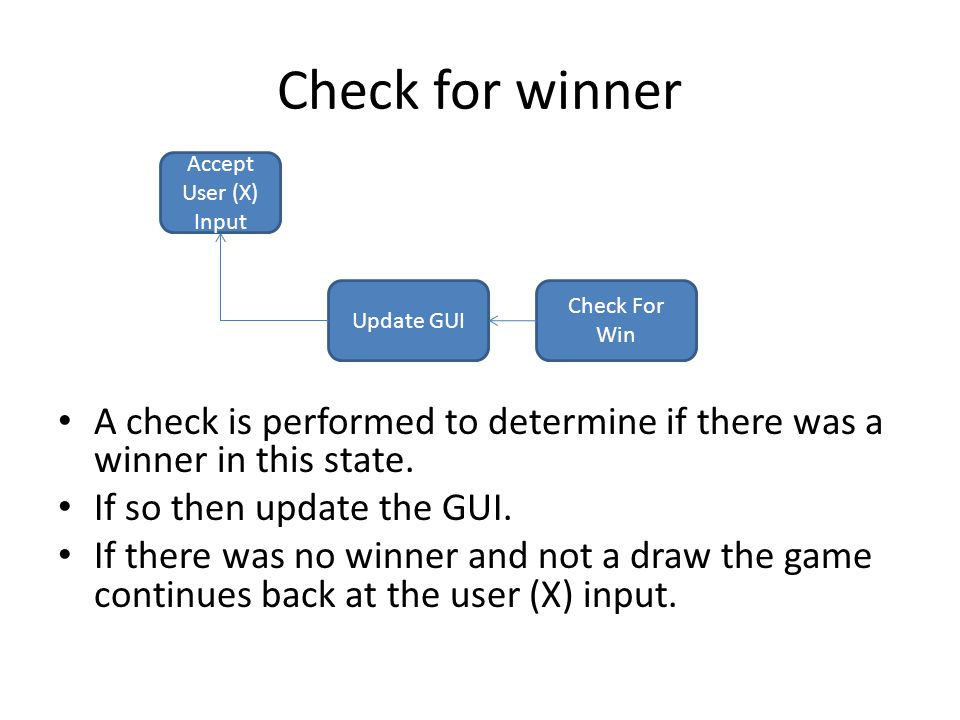 Check for winner A check is performed to determine if there was a winner in this state. If so then update the GUI. If there was no winner and not a dr