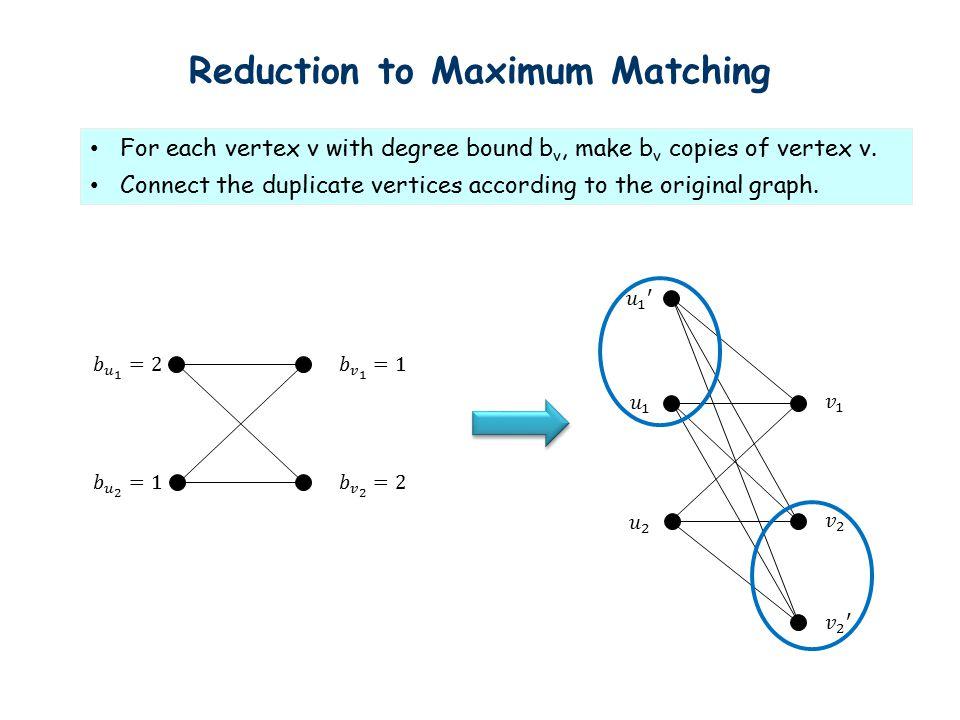 Reduction to Maximum Matching For each vertex v with degree bound b v, make b v copies of vertex v.
