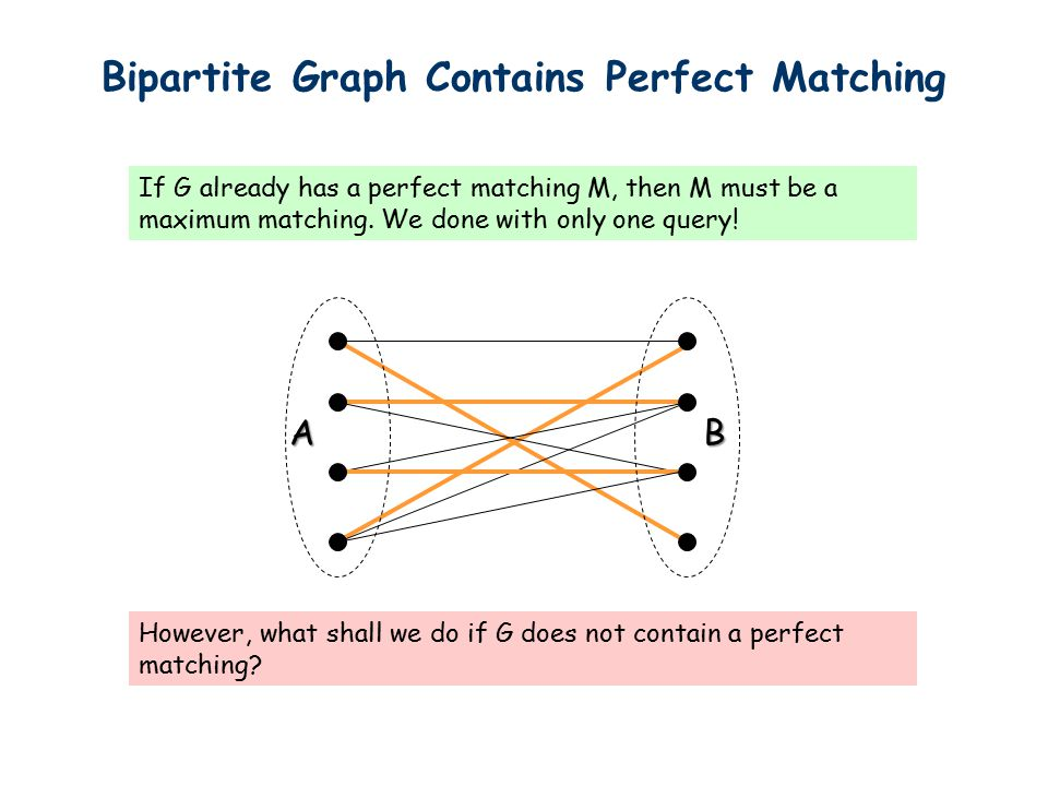 Bipartite Graph Contains Perfect Matching A B If G already has a perfect matching M, then M must be a maximum matching.