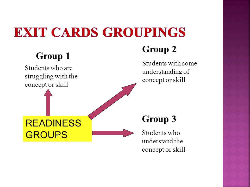 Group 1 Students who are struggling with the concept or skill Group 2 Students with some understanding of concept or skill Group 3 Students who understand the concept or skill READINESS GROUPS