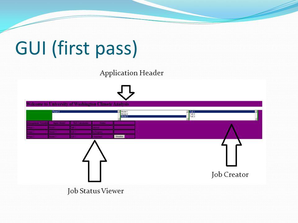 GUI (first pass) Application Header Job Status Viewer Job Creator