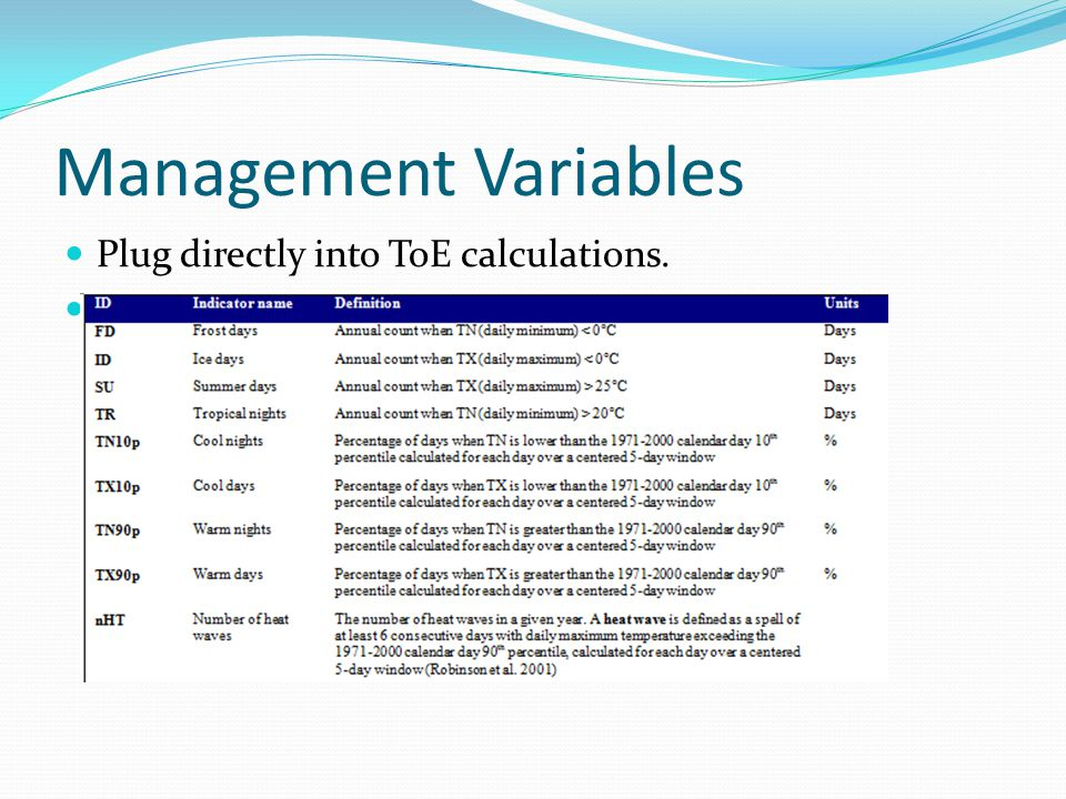 Plug directly into ToE calculations. There are many defined Management Variables