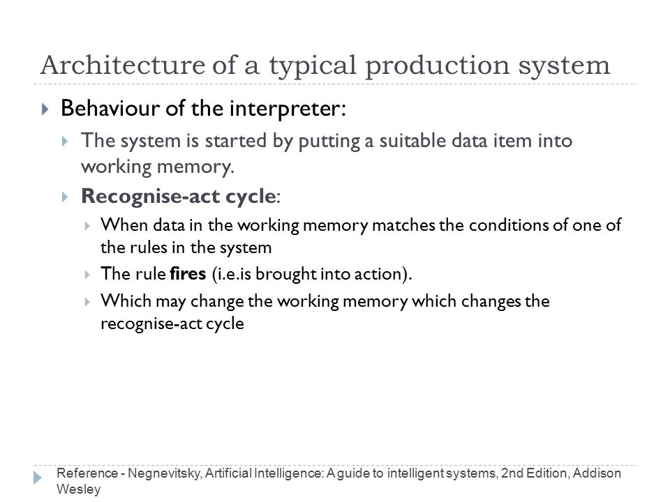 Architecture of a typical production system  Behaviour of the interpreter:  The system is started by putting a suitable data item into working memor