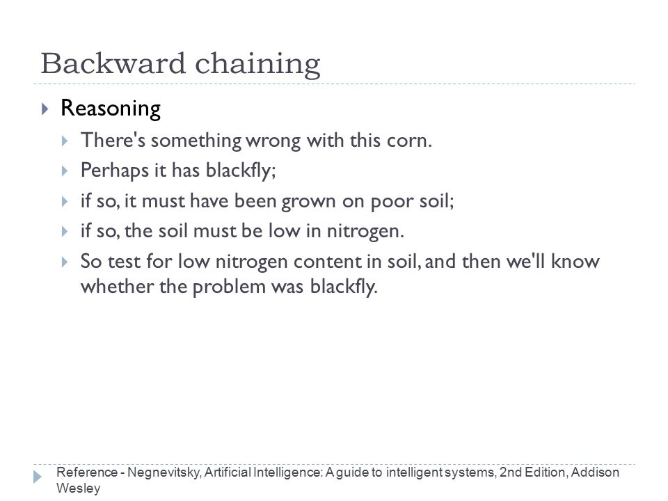 Backward chaining  Reasoning  There's something wrong with this corn.  Perhaps it has blackfly;  if so, it must have been grown on poor soil;  if
