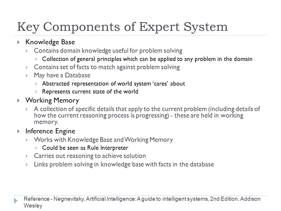 Key Components of Expert System  Knowledge Base  Contains domain knowledge useful for problem solving  Collection of general principles which can b