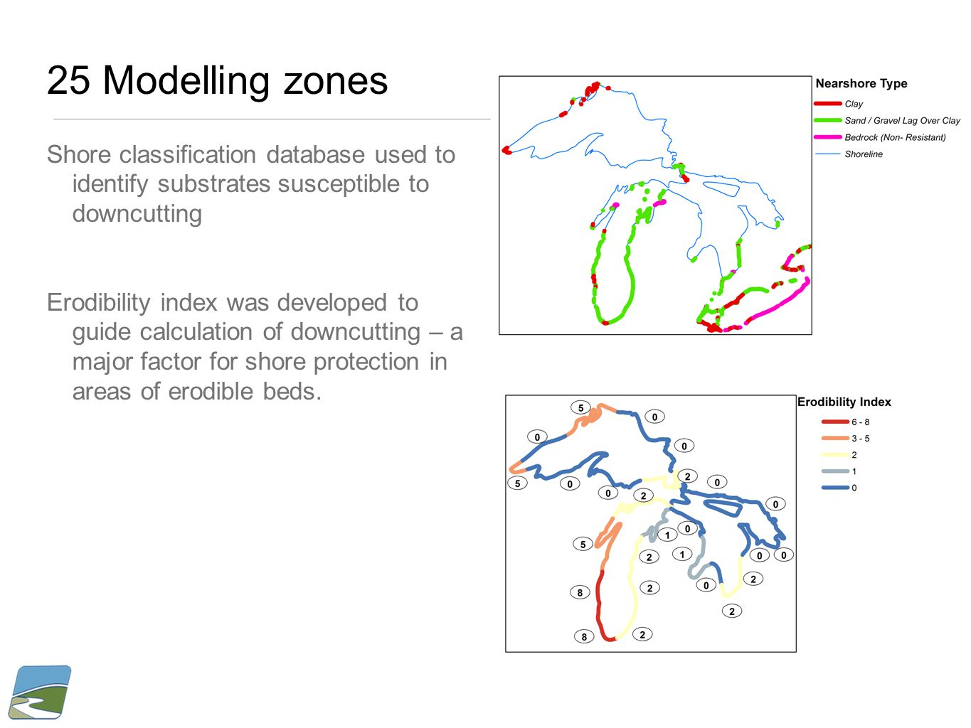 25 Modelling zones Shore classification database used to identify substrates susceptible to downcutting Erodibility index was developed to guide calculation of downcutting – a major factor for shore protection in areas of erodible beds.