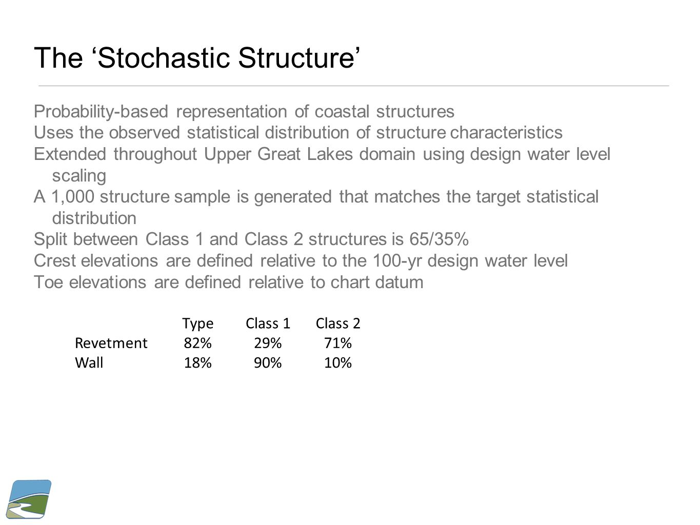 The 'Stochastic Structure' Probability-based representation of coastal structures Uses the observed statistical distribution of structure characteristics Extended throughout Upper Great Lakes domain using design water level scaling A 1,000 structure sample is generated that matches the target statistical distribution Split between Class 1 and Class 2 structures is 65/35% Crest elevations are defined relative to the 100-yr design water level Toe elevations are defined relative to chart datum TypeClass 1Class 2 Revetment82%29%71% Wall18%90%10%