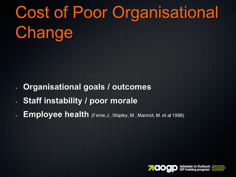 Cost of Poor Organisational Change Organisational goals / outcomes Organisational goals / outcomes Staff instability / poor morale Staff instability / poor morale Employee health (Ferrie,J., Shipley, M., Marmot, M.