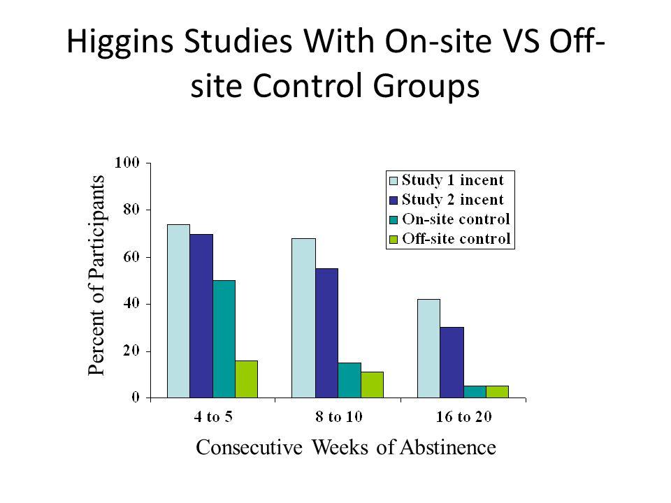 Voucher Incentives for Outpatient Drug-free Treatment of Cocaine Abusers Higgins et al.