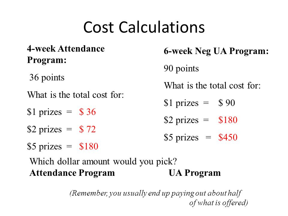 Cost Calculations 4-week Attendance Program: 36 points What is the total cost for: $1 prizes $2 prizes $5 prizes 6-week Neg UA Program 90 points What