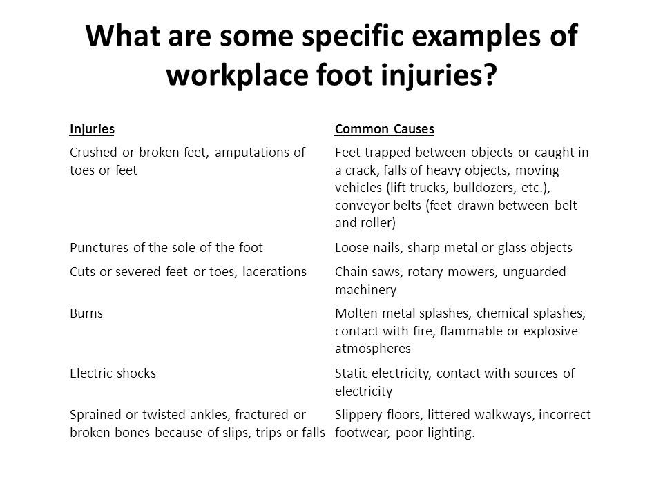 What are some specific examples of workplace foot injuries.