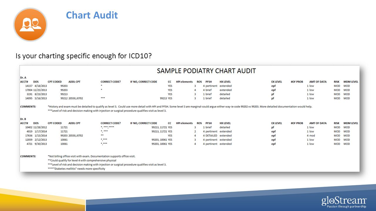 Chart Audit Is your charting specific enough for ICD10
