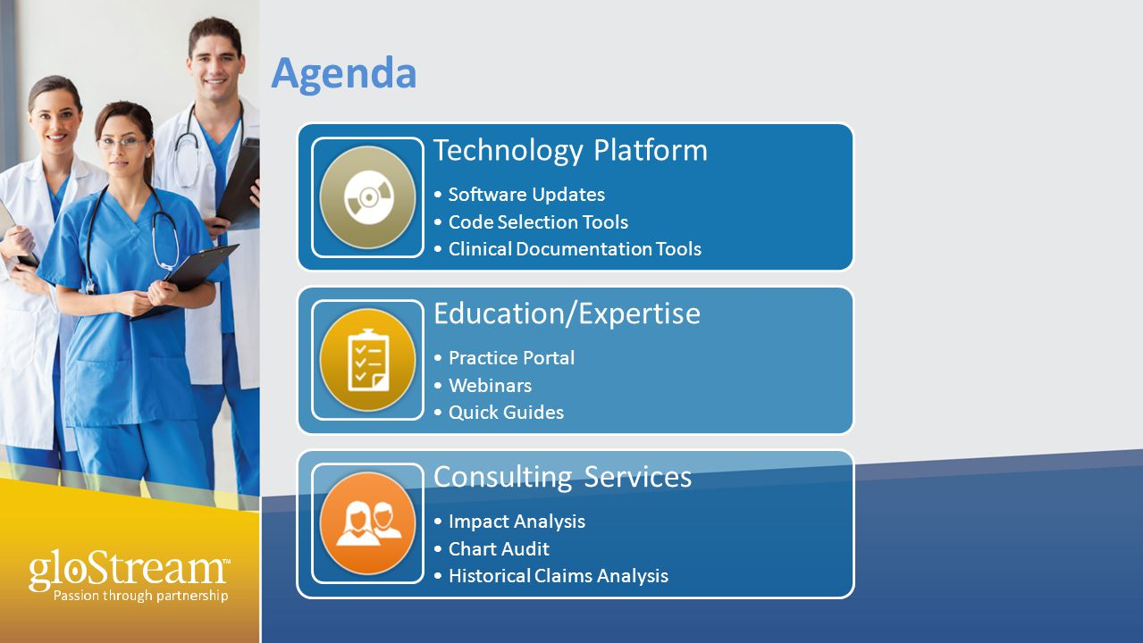 Agenda Technology Platform Software Updates Code Selection Tools Clinical Documentation Tools Education/Expertise Practice Portal Webinars Quick Guides Consulting Services Impact Analysis Chart Audit Historical Claims Analysis
