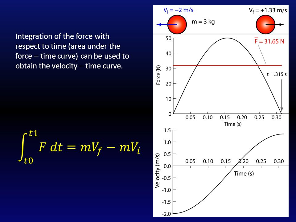 Integration of the force with respect to time (area under the force – time curve) can be used to obtain the velocity – time curve.