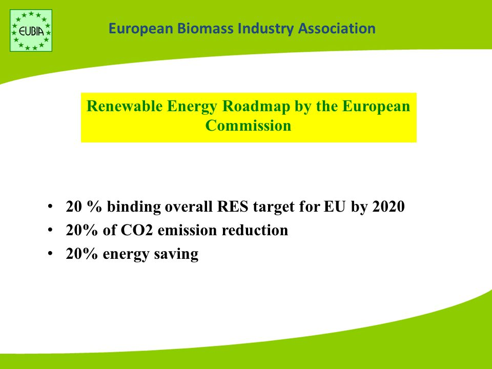 European Biomass Industry Association Renewable Energy Roadmap by the European Commission 20 % binding overall RES target for EU by 2020 20% of CO2 emission reduction 20% energy saving