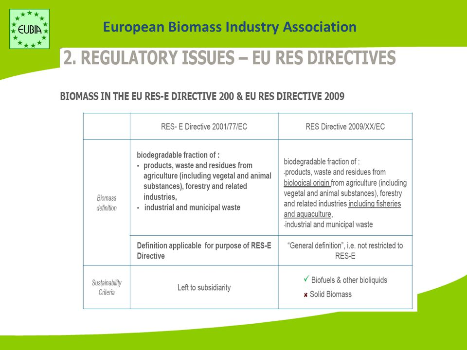 European Biomass Industry Association