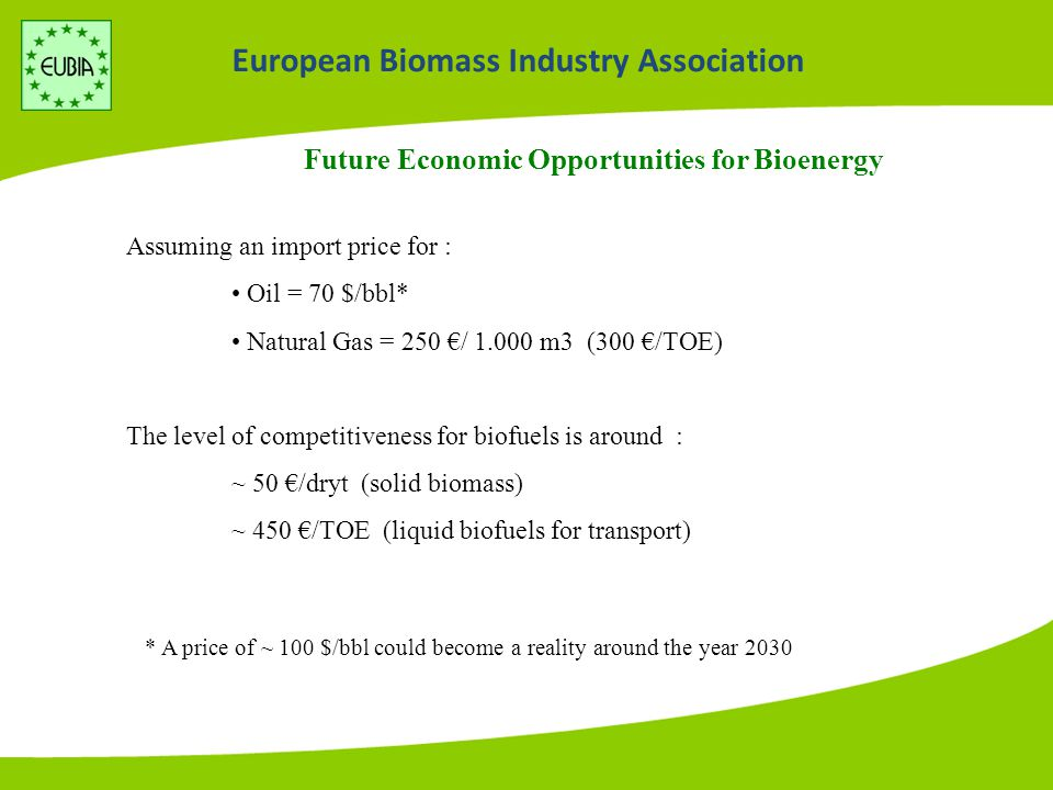 European Biomass Industry Association Future Economic Opportunities for Bioenergy Assuming an import price for : Oil = 70 $/bbl* Natural Gas = 250 €/ 1.000 m3 (300 €/TOE) The level of competitiveness for biofuels is around : ~ 50 €/dryt (solid biomass) ~ 450 €/TOE (liquid biofuels for transport) * A price of ~ 100 $/bbl could become a reality around the year 2030