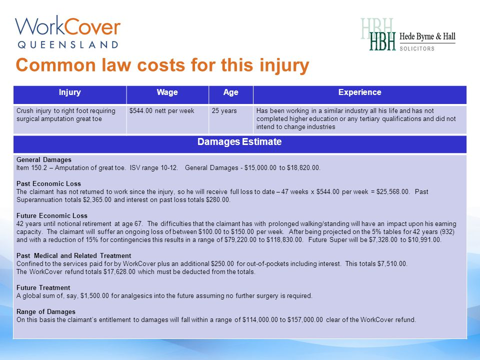 Common law costs for this injury InjuryWageAgeExperience Crush injury to right foot requiring surgical amputation great toe $544.00 nett per week25 yearsHas been working in a similar industry all his life and has not completed higher education or any tertiary qualifications and did not intend to change industries Damages Estimate General Damages Item 150.2 – Amputation of great toe.